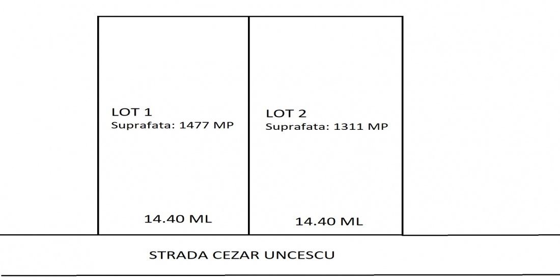 teren de vanzare, vanzari terenuri bacau, teren serbanesti, teren intravilan, teren casa de vanzare